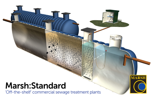 Marsh launches off-the-shelf commercial sewage treatment plants